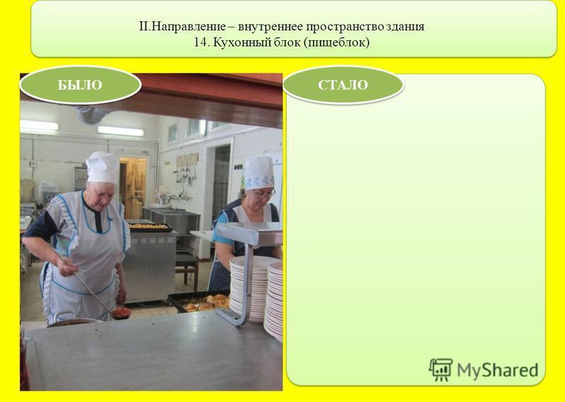 II.Направление – внутреннее пространство здания 14. Кухонный блок (пищеблок) СТАЛО БЫЛО
