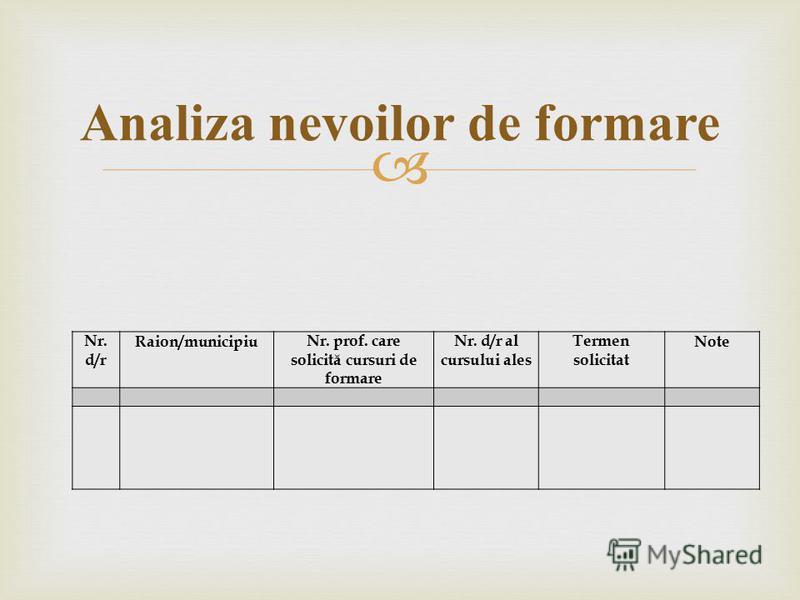 Analiza nevoilor de formare A Nr. d/r Raion/municipiuNr. prof. care solicită cursuri de formare Nr. d/r al cursului ales Termen solicitat Note
