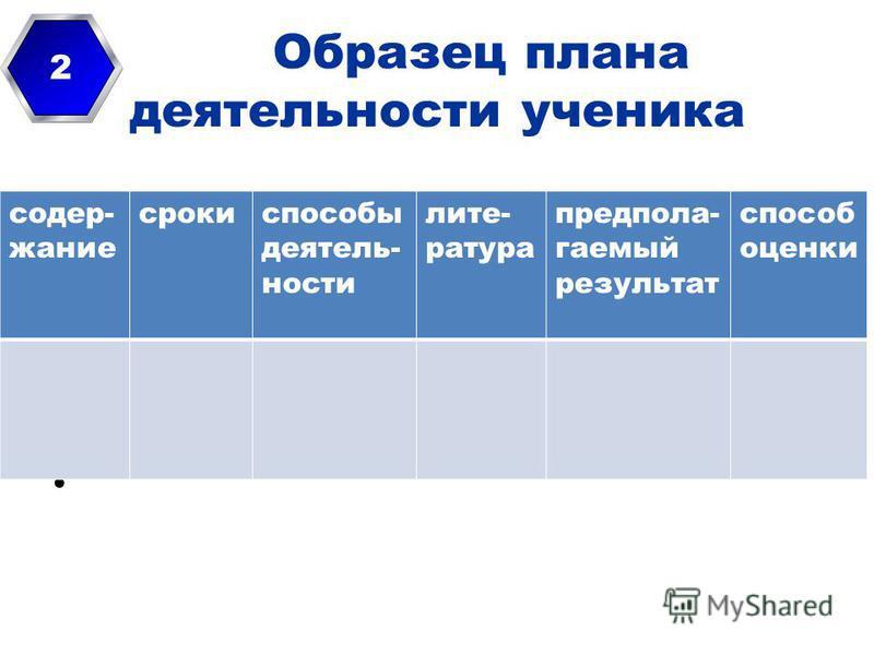 Образец плана деятельности ученика содержание сроки способы деятельности литература предполагаемый результат способ оценки 2