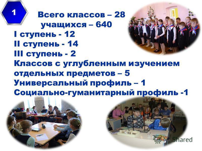 Всего классов – 28 учащихся – 640 I ступень - 12 II ступень - 14 III ступень - 2 Классов с углубленным изучением отдельных предметов – 5 Универсальный профиль – 1 Социально-гуманитарный профиль -1 1