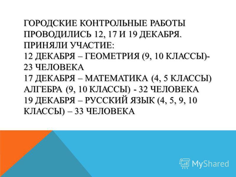 ГОРОДСКИЕ КОНТРОЛЬНЫЕ РАБОТЫ ПРОВОДИЛИСЬ 12, 17 И 19 ДЕКАБРЯ. ПРИНЯЛИ УЧАСТИЕ: 12 ДЕКАБРЯ – ГЕОМЕТРИЯ (9, 10 КЛАССЫ)- 23 ЧЕЛОВЕКА 17 ДЕКАБРЯ – МАТЕМАТИКА (4, 5 КЛАССЫ) АЛГЕБРА (9, 10 КЛАССЫ) - 32 ЧЕЛОВЕКА 19 ДЕКАБРЯ – РУССКИЙ ЯЗЫК (4, 5, 9, 10 КЛАССЫ