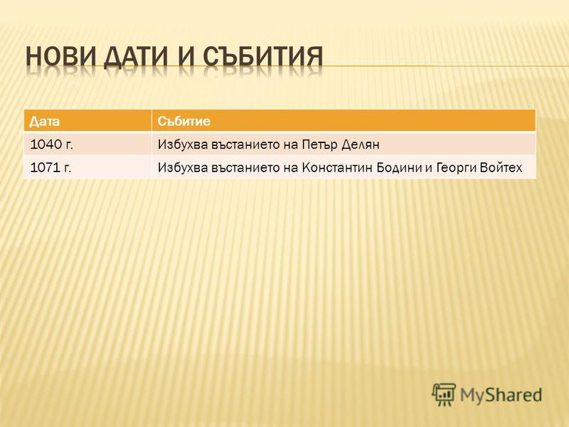 б) въстанието на Георги Войтех (1072г.)