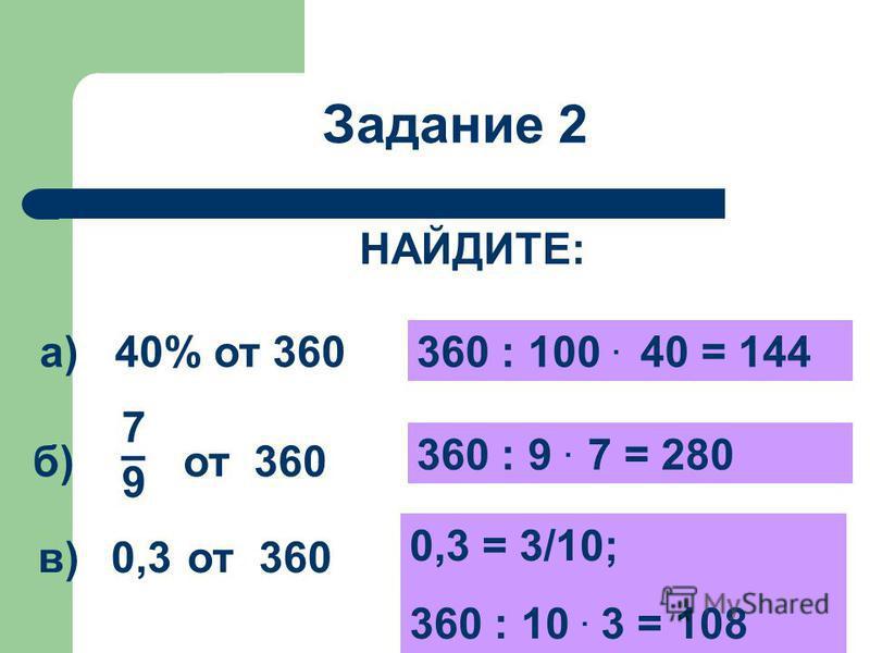 Задание 2 НАЙДИТЕ: а) 40% от 360 б) от 360 в) 0,3 от 360 360 : 100. 40 = 144 360 : 9. 7 = 280 0,3 = 3/10; 360 : 10. 3 = 108 – 7 9