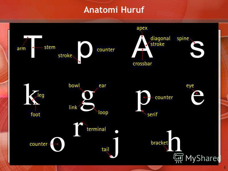 Anatomi Huruf 4 r
