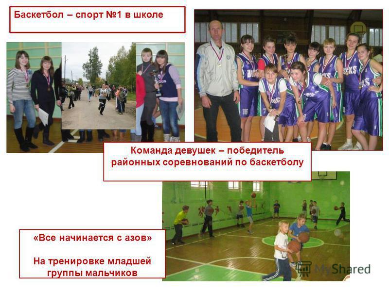 Баскетбол – спорт 1 в школе Команда девушек – победитель районных соревнований по баскетболу «Все начинается с азов» На тренировке младшей группы мальчиков