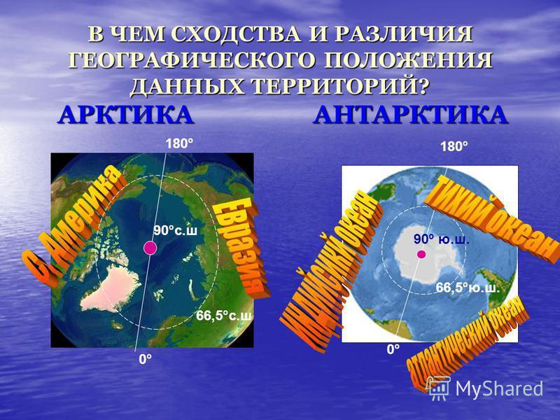 В ЧЕМ СХОДСТВА И РАЗЛИЧИЯ ГЕОГРАФИЧЕСКОГО ПОЛОЖЕНИЯ ДАННЫХ ТЕРРИТОРИЙ? АРКТИКА АНТАРКТИКА 180° 0°0° 66,5°ю.ш. 180° 0°0° 90°с.ш 66,5°с.ш 90º ю.ш.