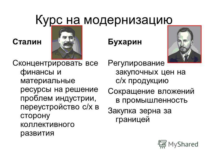 Курс на модернизацию Сталин Сконцентрировать все финансы и материальные ресурсы на решение проблем индустрии, переустройство с/х в сторону коллективного развития Бухарин Регулирование закупочных цен на с/х продукцию Сокращение вложений в промышленнос