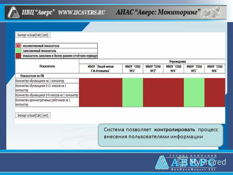 Система позволяет контролировать процесс внесения пользователями информации