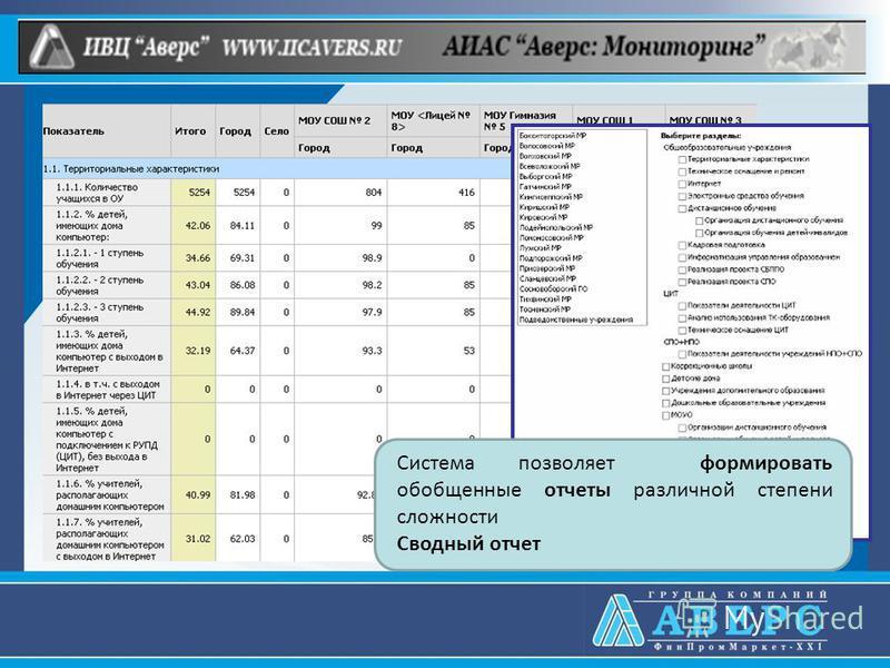 Система позволяет формировать обобщенные отчеты различной степени сложности Сводный отчет