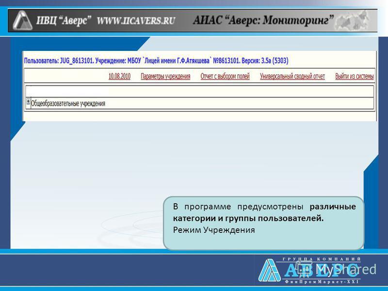 В программе предусмотрены различные категории и группы пользователей. Режим Учреждения