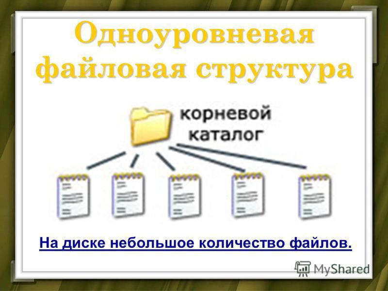 Одноуровневая файловая структура На диске небольшое количество файлов.