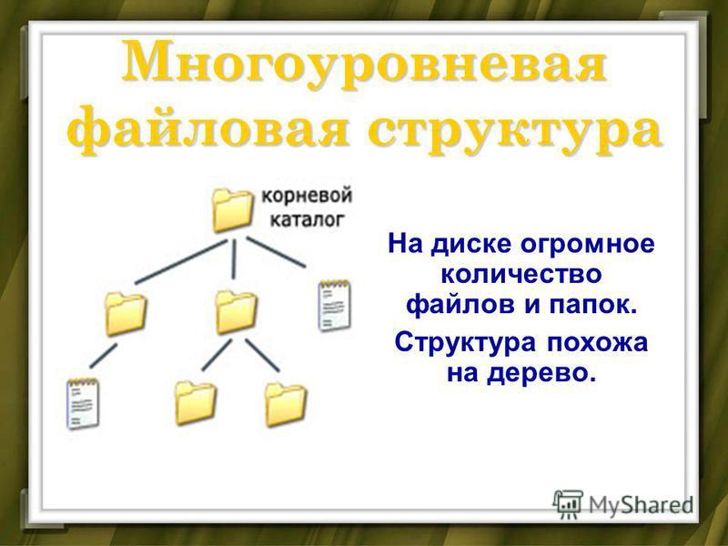 Многоуровневая файловая структура На диске огромное количество файлов и папок. Структура похожа на дерево.