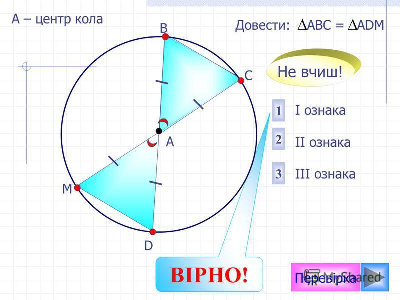 Перевірка I ознака II ознака III ознака 2 1 3 Довести: АВС = АDМ D М А В С Не вчиш! ВІРНО! А – центр кола