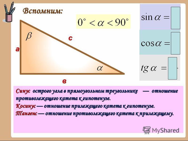 Вспомним: а в с Синус острого угла в прямоугольном треугольнике отношение противолежащего катета к гипотенузе. Косинус отношение прилежащего катета к гипотенузе. Тангенс отношение противолежащего катета к прилежащему.