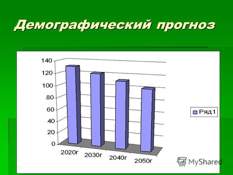 Демографический прогноз