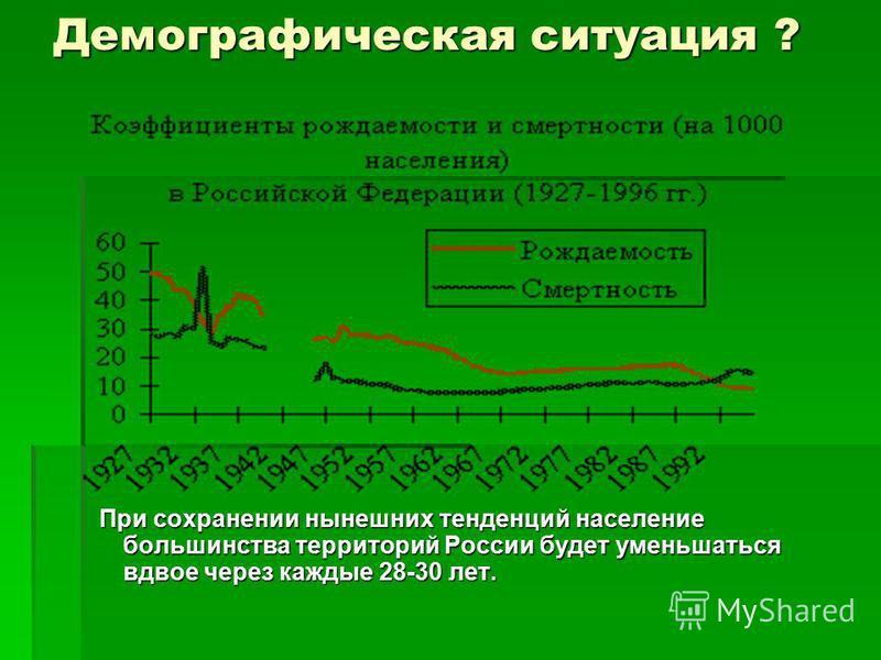 Демографическая ситуация ? При сохранении нынешних тенденций население большинства территорий России будет уменьшаться вдвое через каждые 28-30 лет. При сохранении нынешних тенденций население большинства территорий России будет уменьшаться вдвое чер