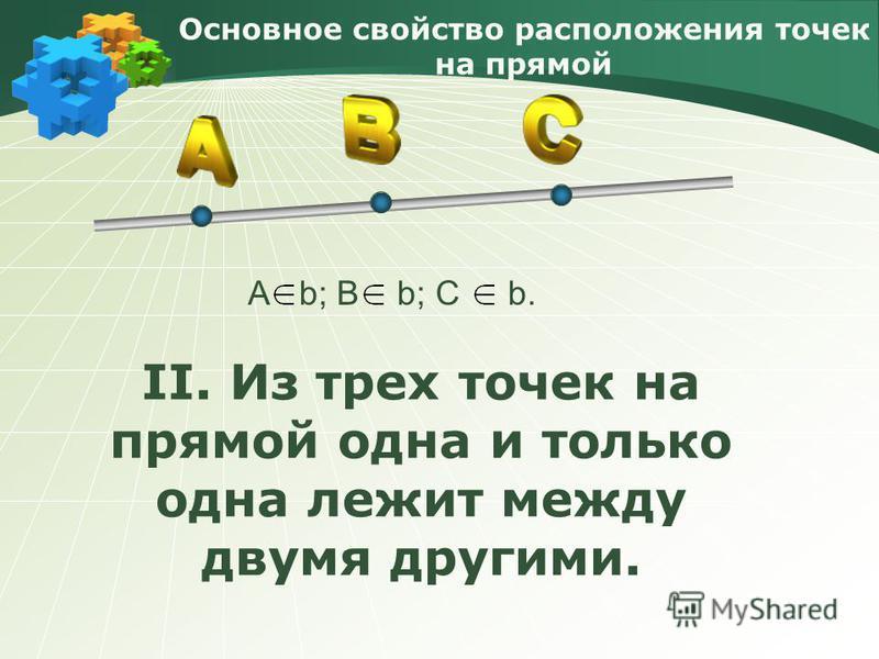 А b; В b; С b. Основное свойство расположения точек на прямой II. Из трех точек на прямой одна и только одна лежит между двумя другими.