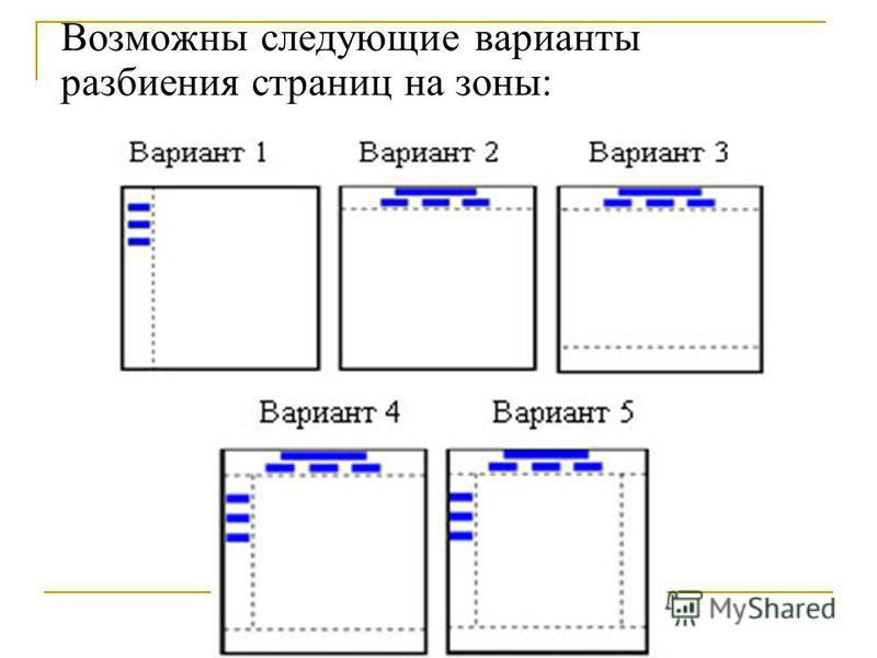 Возможны следующие варианты разбиения страниц на зоны: