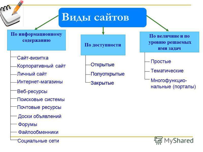 Образец Технического Задания На Изделие - vsevklyucheno