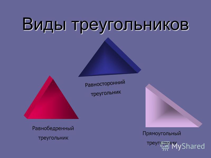 Виды треугольников Равнобедренный треугольник Прямоугольный треугольник Равносторонний треугольник