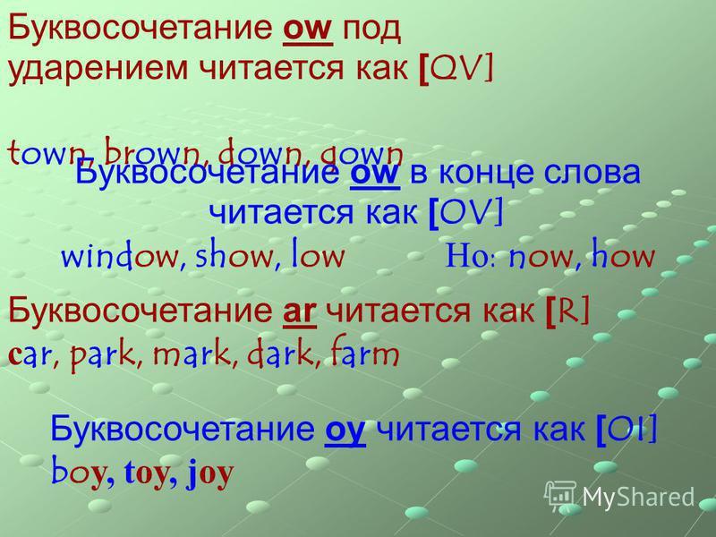 Буквосочетание ow под ударением читается как [QV] town, brown, down, gown Буквосочетание ow в конце слова читается как [OV] window, show, low Но: now, how Буквосочетание ar читается как [R] c ar, park, mark, dark, farm Буквосочетание oy читается как