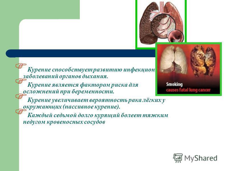 Это надо знать! Курение поражает органы дыхания, сердечно- сосудистую систему, желудочно-кишечный тракт. Курильщики болеют раком лёгких в несколько раз чаще, чем некурящие и составляют 96-100% всех больных раком лёгких. Курение увеличивает вероятност