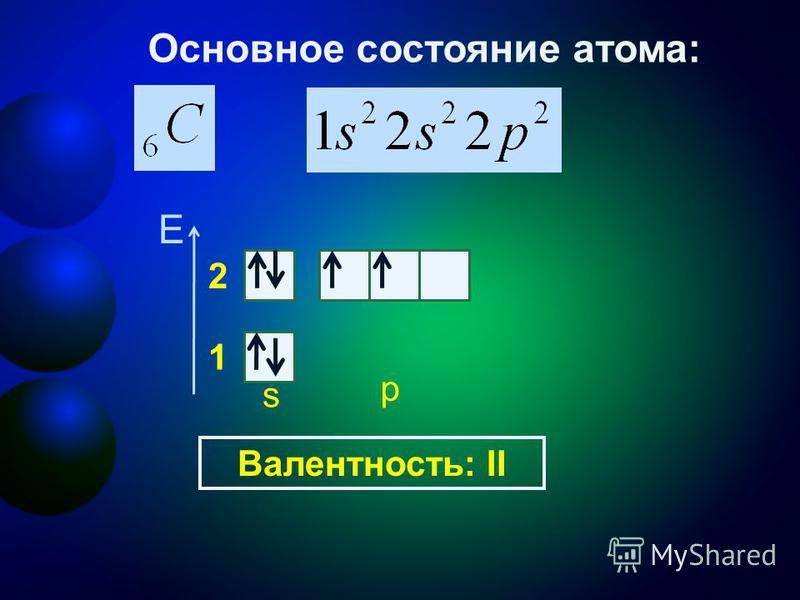 Е s p 2 1 Основное состояние атома: Валентность: II
