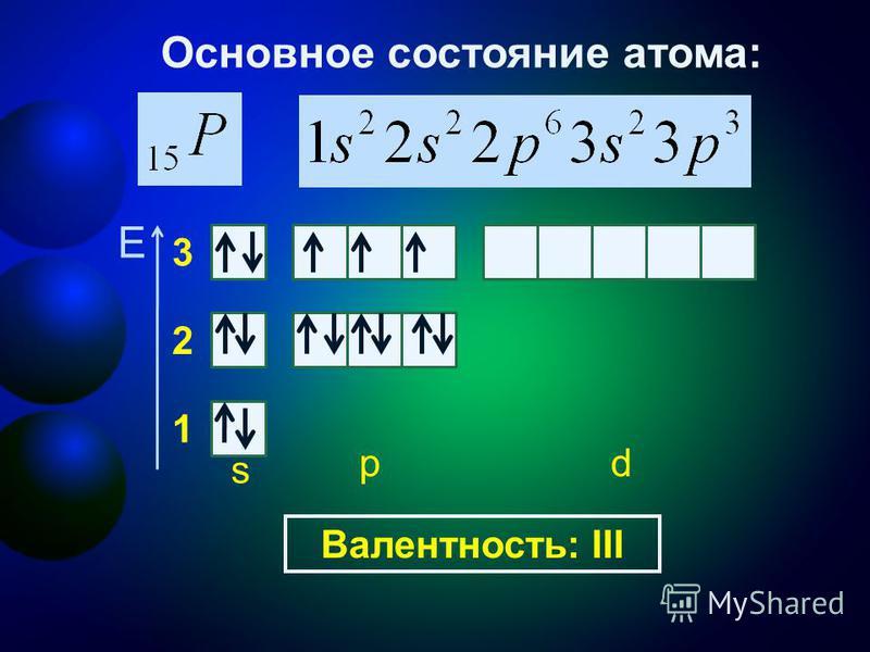 Е s dp 3 2 1 Основное состояние атома: Валентность: III