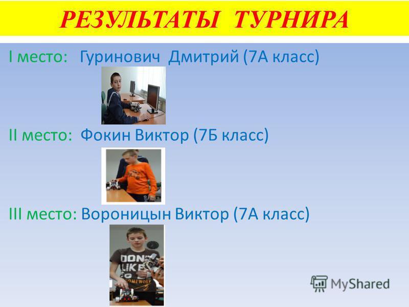 РЕЗУЛЬТАТЫ ТУРНИРА I место: Гуринович Дмитрий (7А класс) II место: Фокин Виктор (7Б класс) III место: Вороницын Виктор (7А класс)