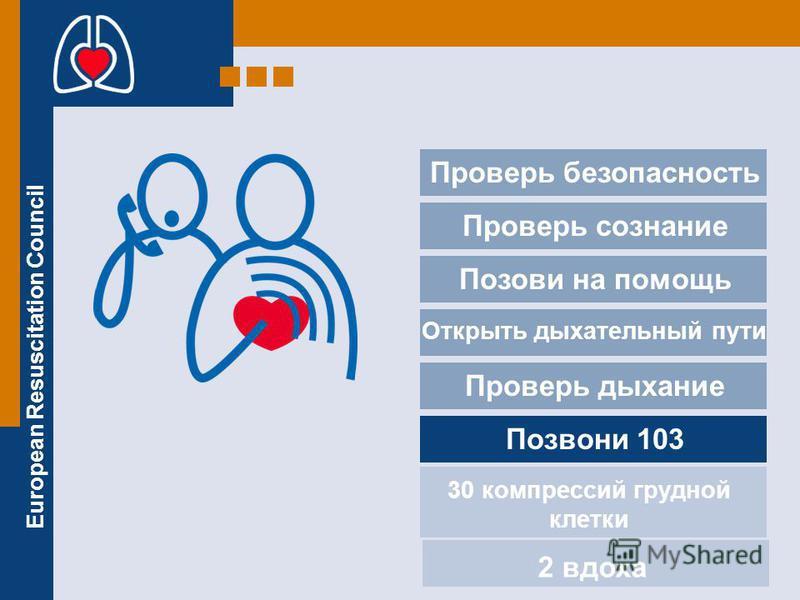 European Resuscitation Council Проверь безопасность Проверь сознание Позови на помощь Проверь дыхание Позвони 103 2 вдоха Открыть дыхательный пути 30 компрессий грудной клетки