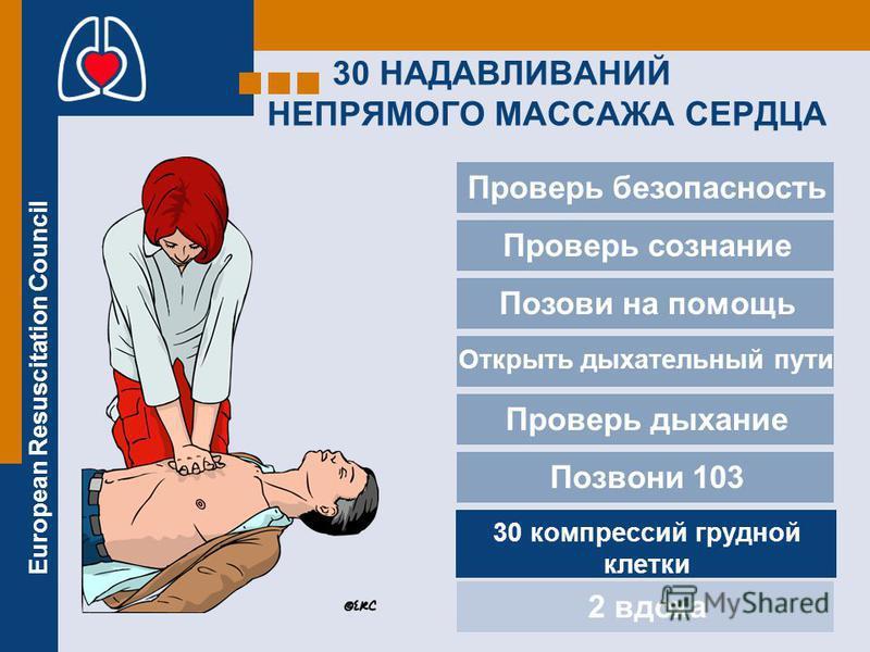 European Resuscitation Council 30 НАДАВЛИВАНИЙ НЕПРЯМОГО МАССАЖА СЕРДЦА Проверь безопасность Проверь сознание Позови на помощь Проверь дыхание Позвони 103 30 компрессий грудной клетки 2 вдоха Открыть дыхательный пути