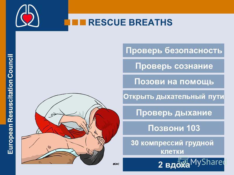 European Resuscitation Council RESCUE BREATHS Проверь безопасность Проверь сознание Позови на помощь Проверь дыхание Позвони 103 30 компрессий грудной клетки 2 вдоха Открыть дыхательный пути
