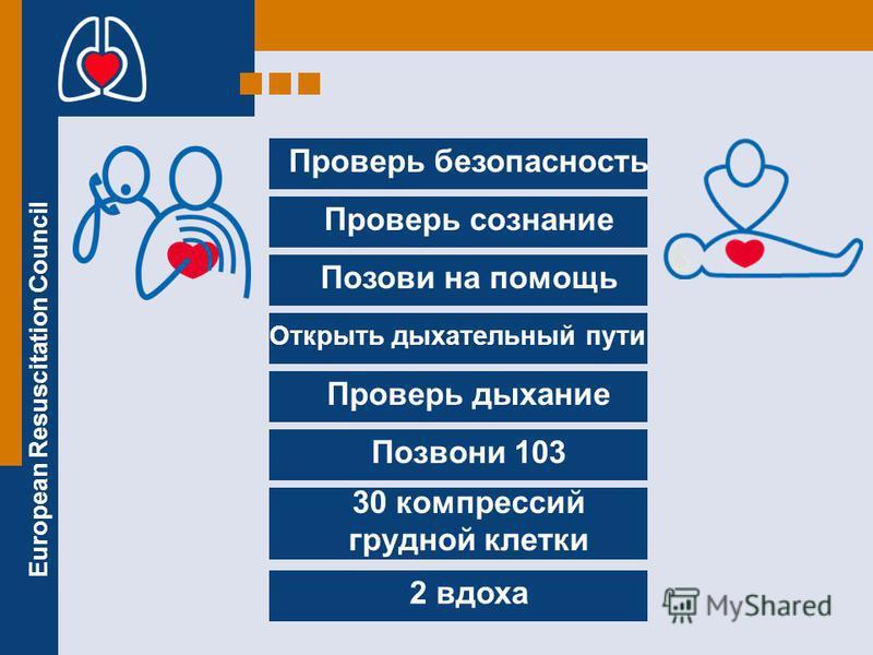 European Resuscitation Council Проверь безопасность Проверь сознание Позови на помощь Проверь дыхание Позвони 103 30 компрессий грудной клетки 2 вдоха Открыть дыхательный пути