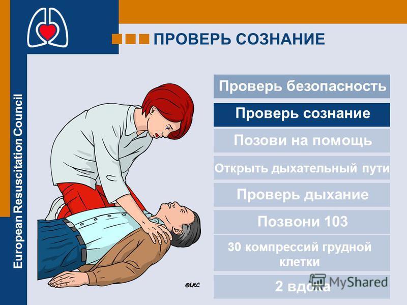 European Resuscitation Council ПРОВЕРЬ СОЗНАНИЕ Проверь безопасность Проверь сознание Позови на помощь Проверь дыхание Позвони 103 2 вдоха Открыть дыхательный пути 30 компрессий грудной клетки
