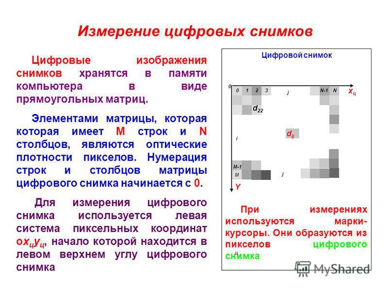 Измерение цифровых снимков Цифровые изображения снимков хранятся в памяти компьютера в виде прямоугольных матриц. Элементами матрицы, которая которая имеет М строк и N столбцов, являются оптические плотности пикселов. Нумерация строк и столбцов матри
