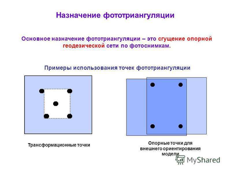Назначение фототриангуляции Трансформационные точки Опорные точки для внешнего ориентирования модели Примеры использования точек фототриангуляции Основное назначение фототриангуляции – это сгущение опорной геодезической сети по фотоснимкам.