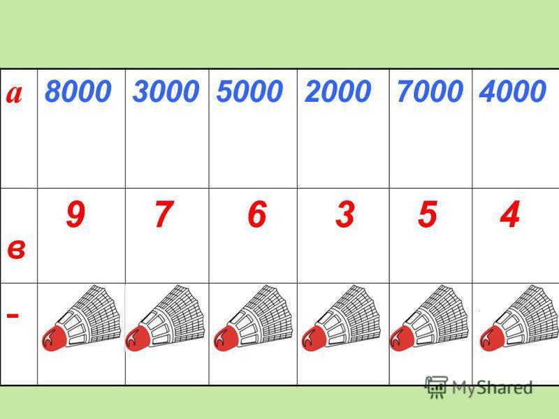 а 800030005000200070004000 в 9 7 6 3 5 4 - 799129934994199769953996