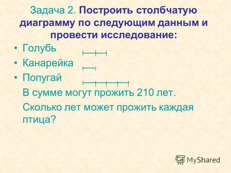 Диаграмма – это рисунок, предназначенный для сравнения нескольких величин. Задача 1. Все пятиклассники посещают кружки: математический -20 учеников, литературный – 15, танцевальный – 25. Математика 20 Литература 15 Танцы 25