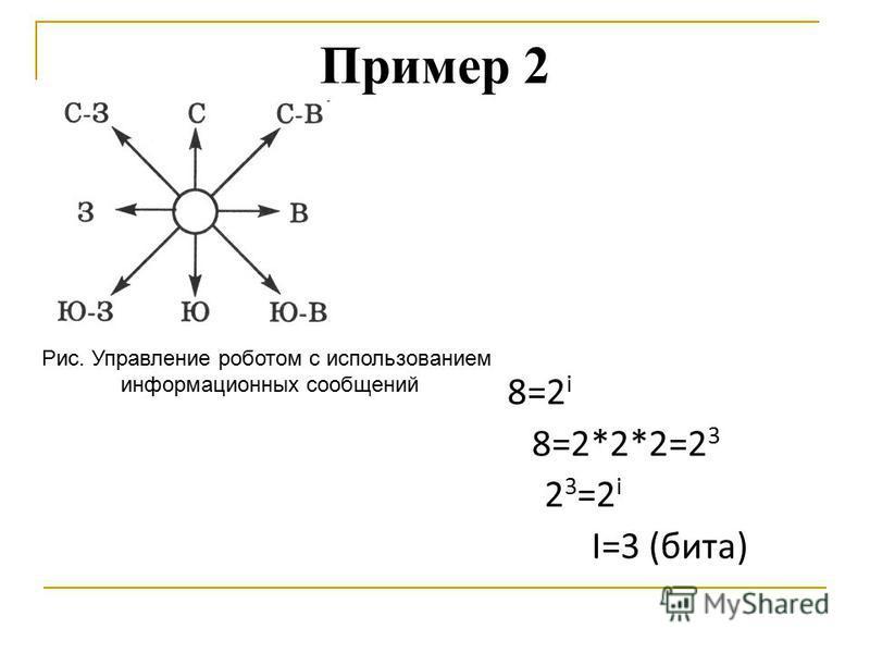 Пример 2 8=2 i 8=2*2*2=2 3 2 3 =2 i I=3 (бита) Рис. Управление роботом с использованием информационных сообщений