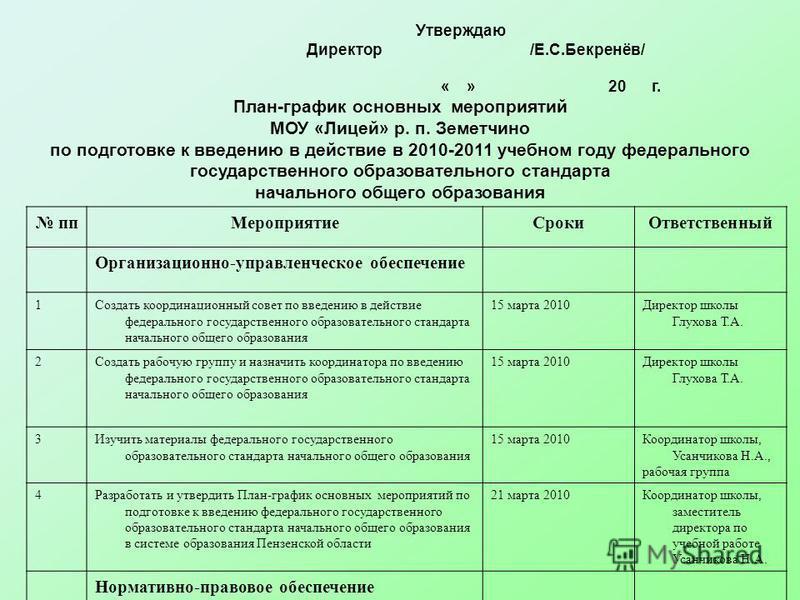 Утверждаю Директор /Е.С.Бекренёв/ « » 20 г. План-график основных мероприятий МОУ «Лицей» р. п. Земетчино по подготовке к введению в действие в 2010-2011 учебном году федерального государственного образовательного стандарта начального общего образован