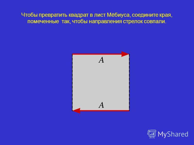 Чтобы превратить квадрат в лист Мёбиуса, соедините края, помеченные так, чтобы направления стрелок совпали.