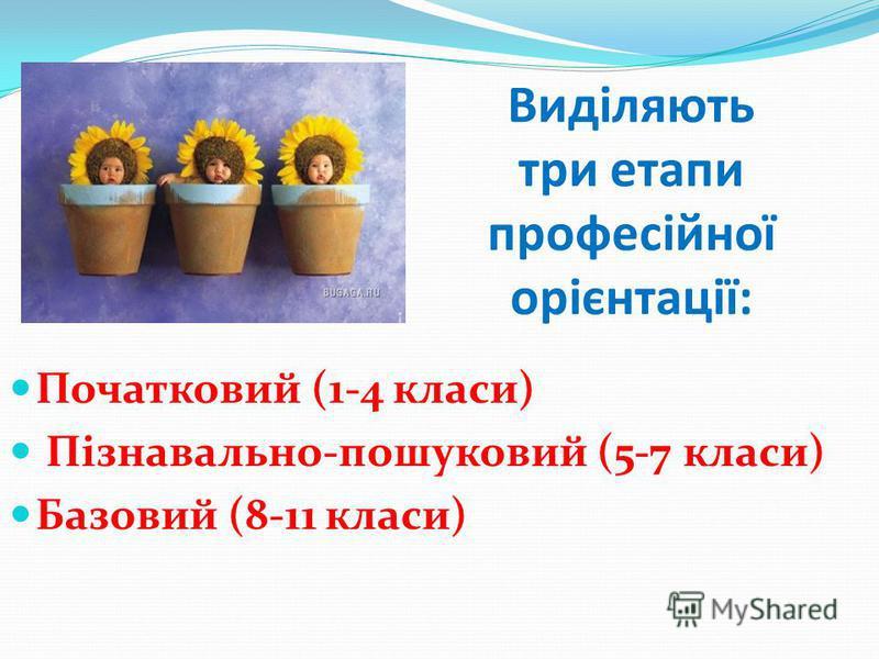 Виділяють три етапи професійної орієнтації: Початковий (1-4 класи) Пізнавально-пошуковий (5-7 класи) Базовий (8-11 класи)