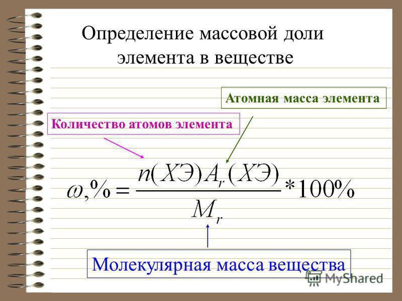Молекулярная масса вещества Количество атомов элемента Атомная масса элемента Определение массовой доли элемента в веществе