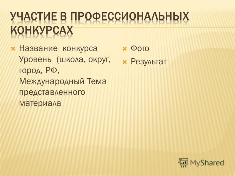 Название конкурса Уровень (школа, округ, город, РФ, Международный Тема представленного материала Фото Результат