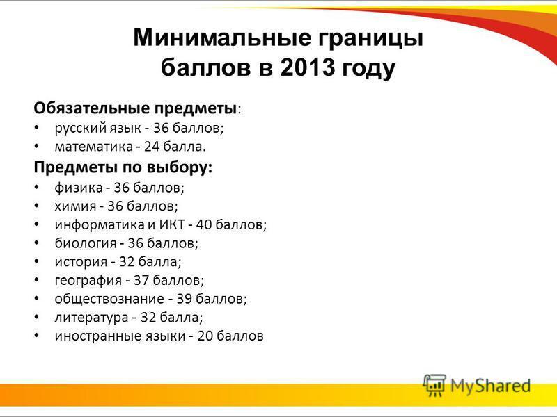 Минимальные границы баллов в 2013 году Обязательные предметы : русский язык - 36 баллов; математика - 24 балла. Предметы по выбору: физика - 36 баллов; химия - 36 баллов; информатика и ИКТ - 40 баллов; биология - 36 баллов; история - 32 балла; геогра