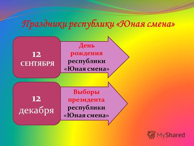 Праздники республики «Юная смена» 12 СЕНТЯБРЯ 12 декабря День рождения республики «Юная смена» Выборы президента республики «Юная смена»