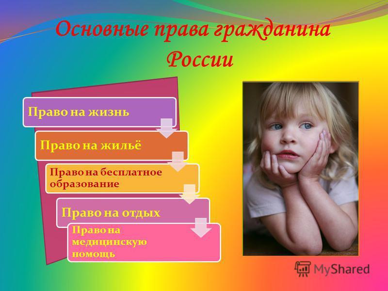 Основные права гражданина России Право на жизнь Право на жильё Право на бесплатное образование Право на отдых Право на медицинскую помощь