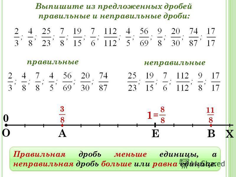 О Х 0 1 8 8 = 11 8 Выпишите из предложенных дробей правильные и неправильные дроби: правильные неправильные 3 8 Правильная дробь меньше единицы, а неправильная дробь больше или равна единице. А ЕВ