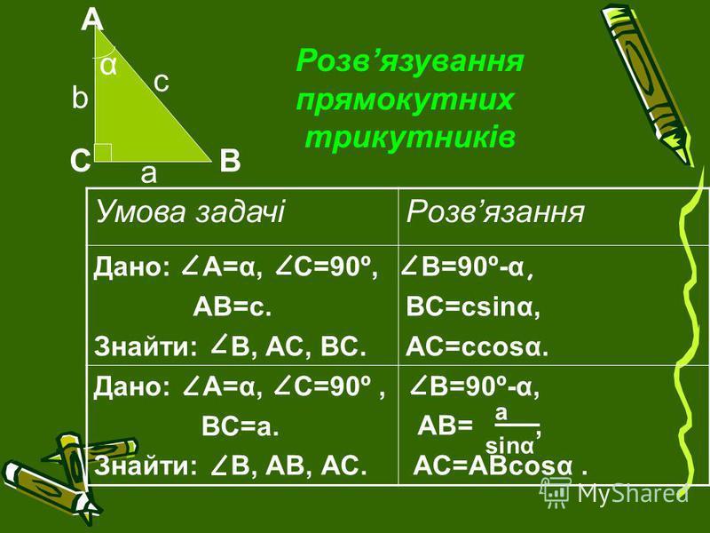 Розвязування прямокутних трикутників Умова задачіРозвязання Дано: А=α, С=90º, АВ=с. Знайти: В, АС, ВС. В=90º-α, ВС=сsinα, АС=сcosα. Дано: А=α, С=90º, ВС=а. Знайти: В, АВ, АС. В=90º-α, АВ=, АС=АВcosα. а sinα А ВС α с b а