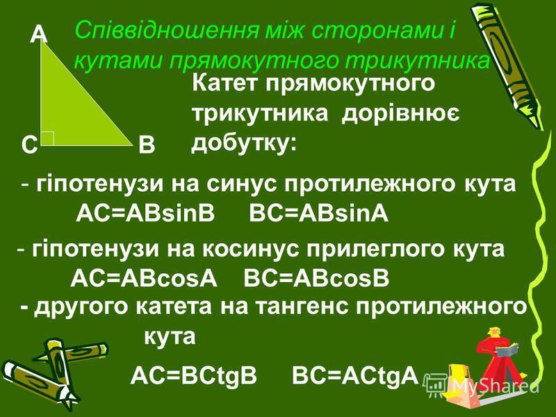 А ВС Співвідношення між сторонами і кутами прямокутного трикутника Катет прямокутного трикутника дорівнює добутку: - гіпотенузи на синус протилежного кута АС=АВsinB BC=ABsinA - гіпотенузи на косинус прилеглого кута AC=ABcosA ВC=ABcosВ - другого катет